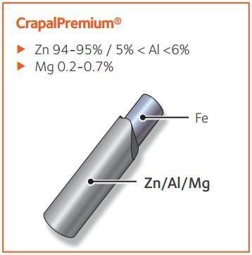 Querschnitt-CrapalPremium-Gabionendraht
