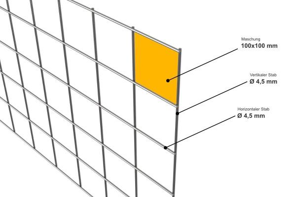 Gabionen-Gittermatten einzeln für Spiral-Gabionen